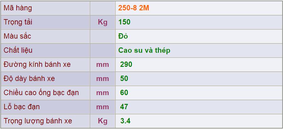 Thông số kỹ thuật của sản phẩm Bánh xe đẩy 250-8 2M của công ty cổ phần Làng Rùa