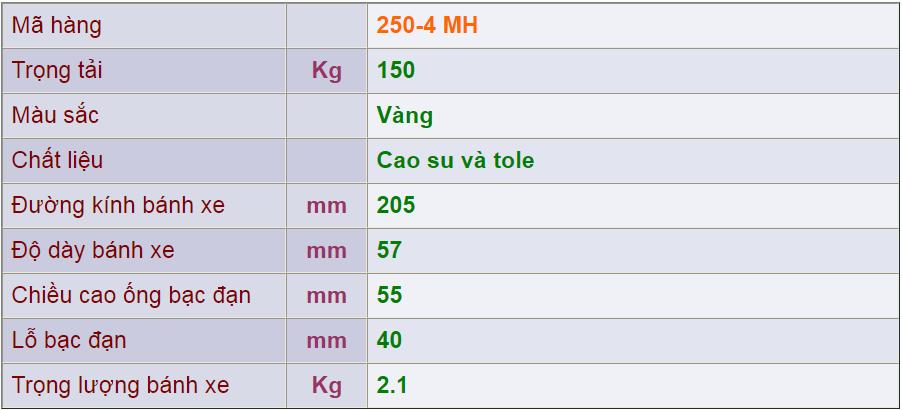 Thông số kỹ thuật của sản phẩm Bánh xe đẩy 250-4 MH của công ty cổ phần Làng Rùa