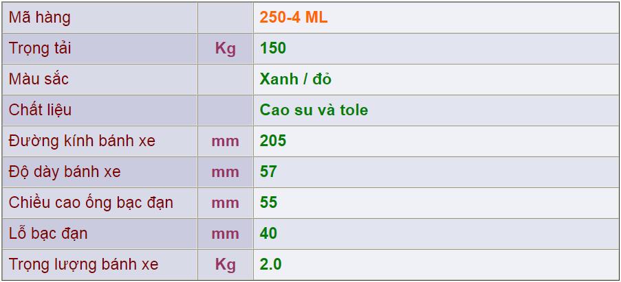 Thông số kỹ thuật của sản phẩm Bánh xe đẩy 250-4 ML của công ty cổ phần Làng Rùa