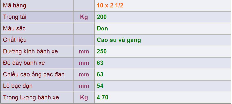 Thông số kỹ thuật của sản phẩm Bánh nòng gang 10x2 1/2 của công ty cổ phần Làng Rùa
