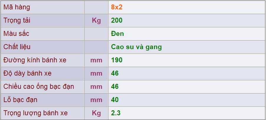 Thông số kỹ thuật của sản phẩm Bánh nòng gang 8x2 của công ty cổ phần Làng Rùa