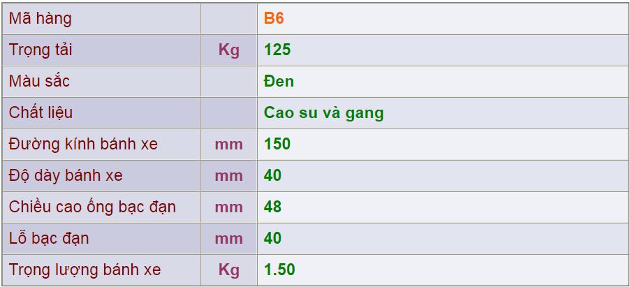 Thông số kỹ thuật của sản phẩm Bánh nòng gang B6 của công ty cổ phần Làng Rùa