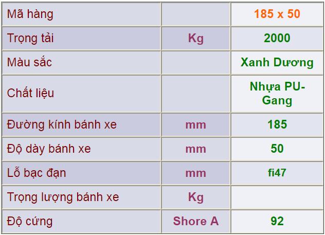 Thông số kỹ thuật của Bánh PU xe nâng tay 185x50