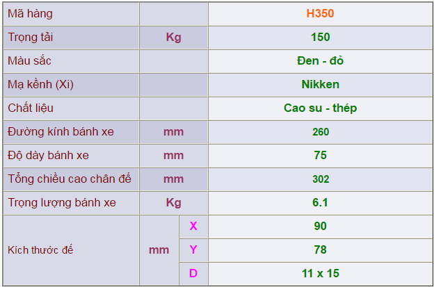 Thông số kỹ thuật của Càng bánh xe H350 di động