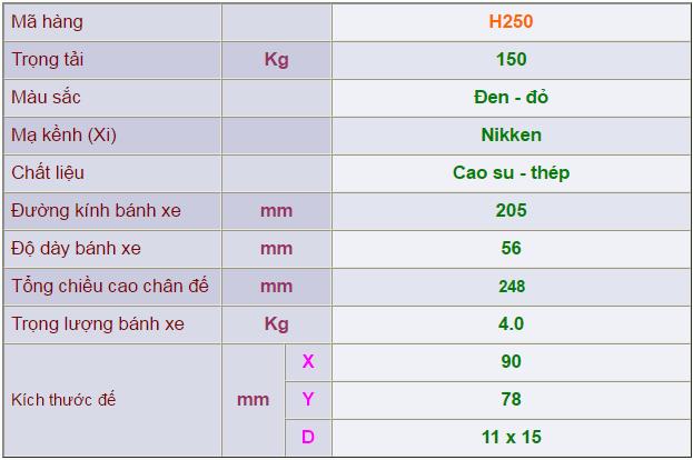 Thông số kỹ thuật của Càng bánh xe H250 di động