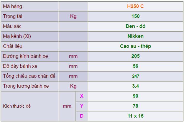 Thông số kỹ thuật của Càng bánh xe H250 cố định