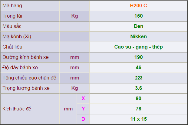 Thông số kỹ thuật của Càng bánh xe H200 cố định