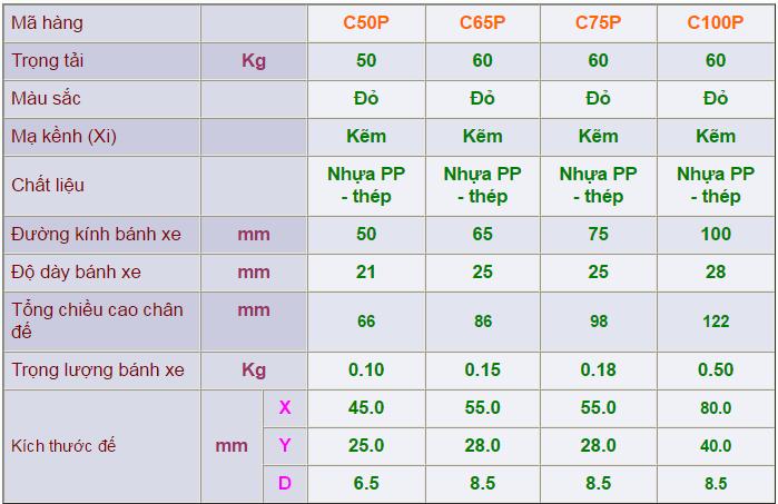 Thông số kỹ thuật của Càng bánh xe B cố định