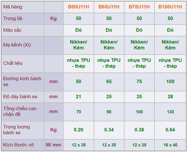 Thông số kỹ thuật của Sản phẩm của Càng bánh xe B vít đỏ thắng hậu