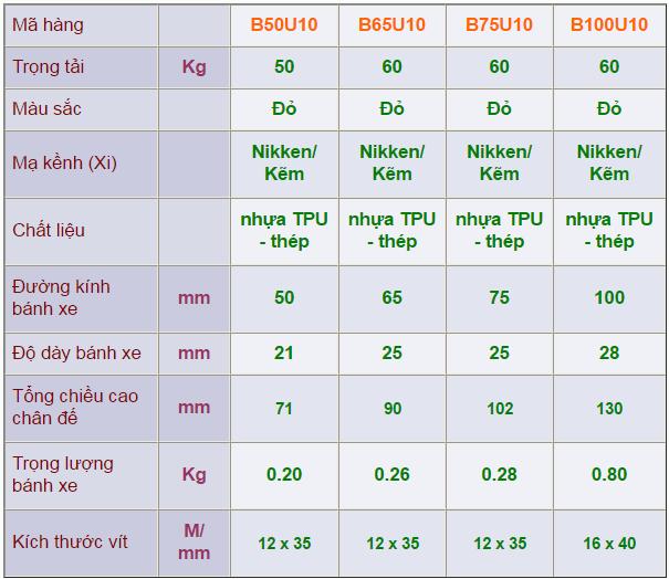 Thông số kỹ thuật của Càng bánh xe B vít đỏ không khóa