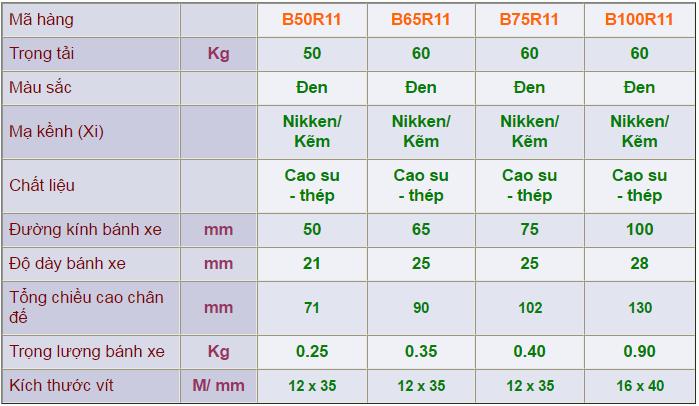 Thông số kỹ thuật của Càng bánh xe B vít đen có khóa