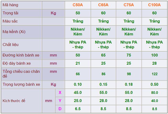 Thông số kỹ thuật của Sản phẩm Càng bánh xe B cố định trắng