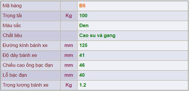 Thông số kỹ thuật của Bánh xe nòng gang B5